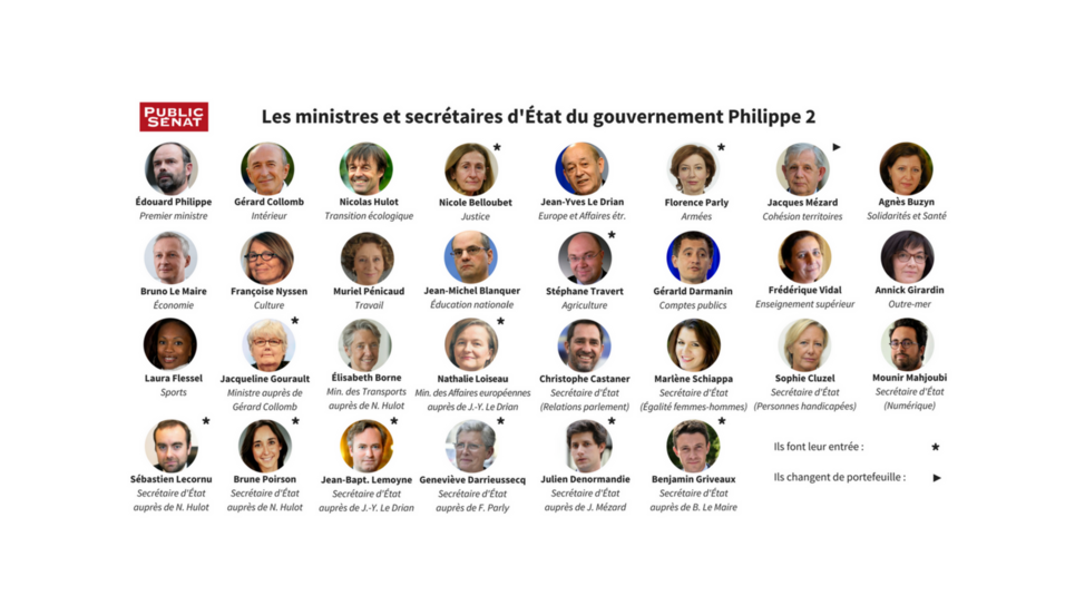 Gouvernement Philippe 2