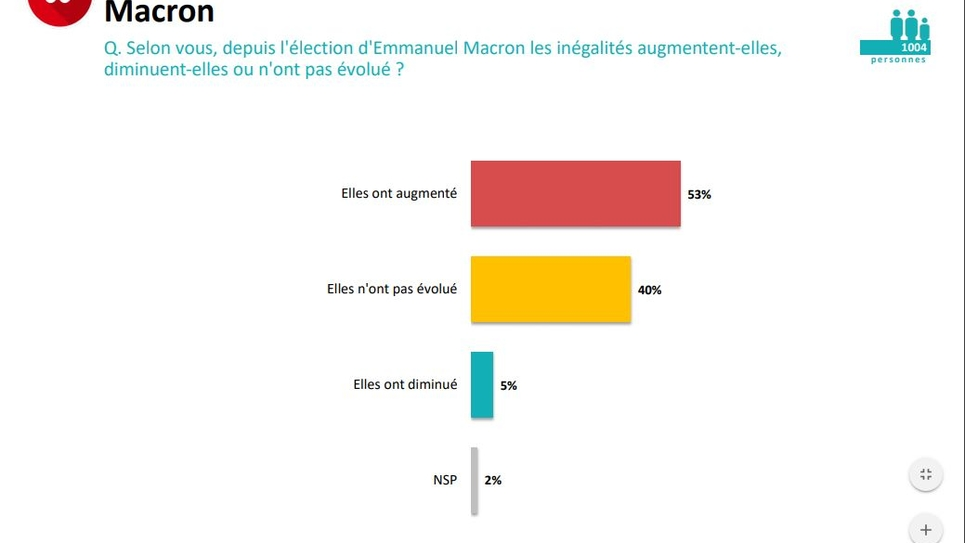 sondage_inegalites.jpg