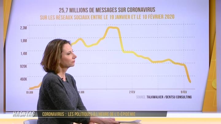 Coronavirus : a-t-on réussi à désamorcer le piège des fake news ?