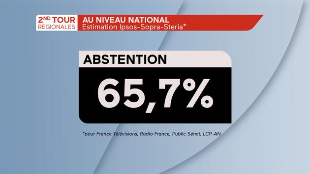 00_abstention_niveau_national_00000_2.png