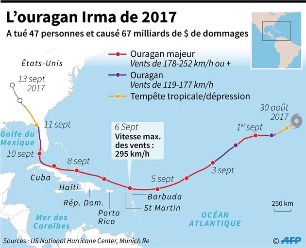 L'ouragan Irma de 2017