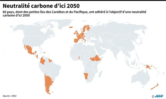 Neutralité carbone d'ici 2050