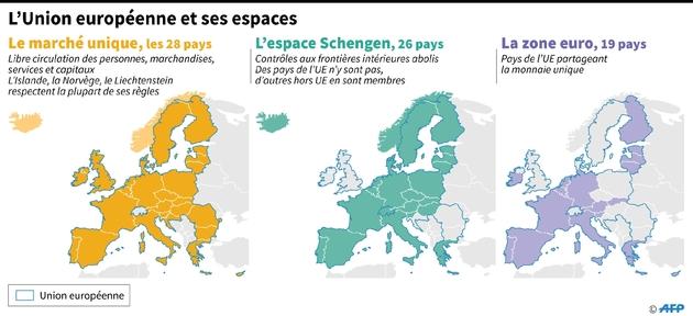 L'Union européenne et ses espaces