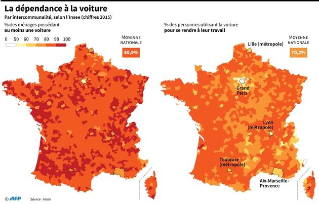 La dépendance à la voiture en France métropolitaine