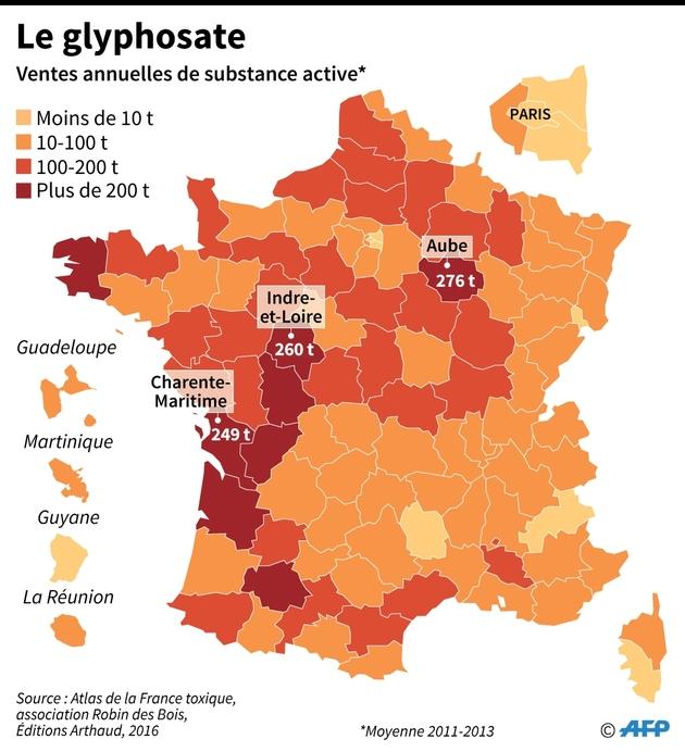 Le glyphosate en France