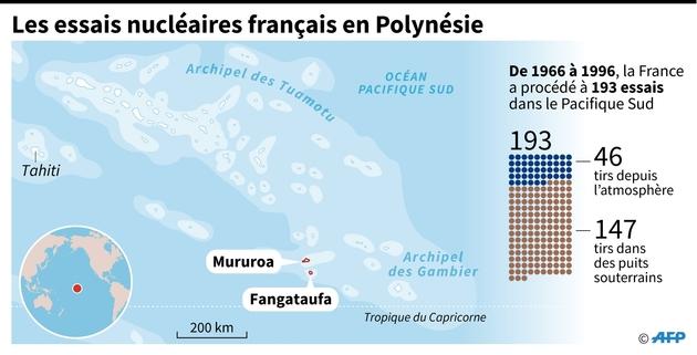 Les essais nucléaires français en Polynésie