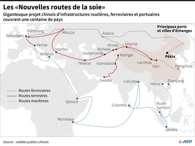 """Les """"Nouvelles routes de la soie"""""""