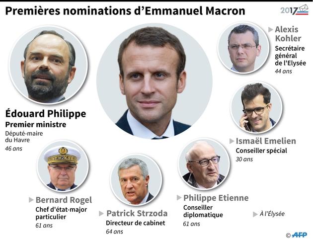 Edouard Philippe, un