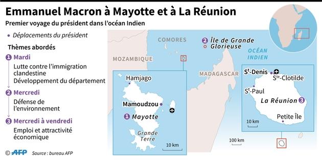 Emmanuel Macron à Mayotte et à La Réunion