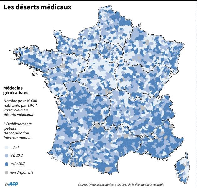 Les déserts médicaux