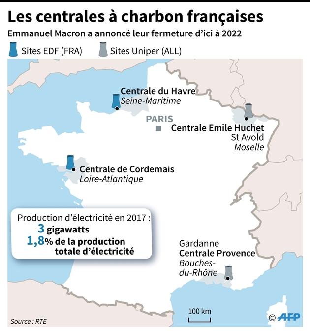 Centrales à charbons en France