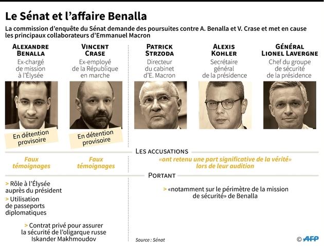 Le Sénat et l'affaire Benalla