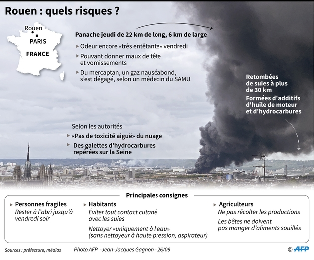 Rouen : quels risques ?