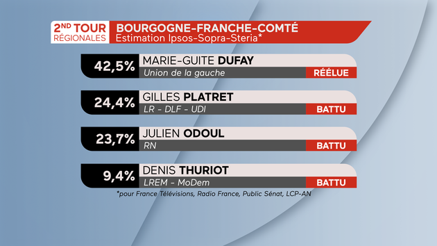 bourgogne_franche_comte_2nd_tour_00000_1.png