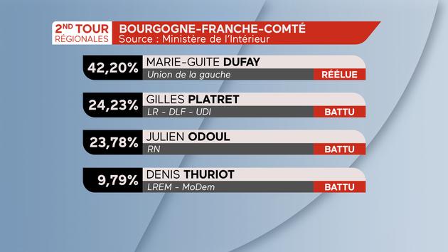 bourgogne_franche_comte_2nd_tour_00000_4.png