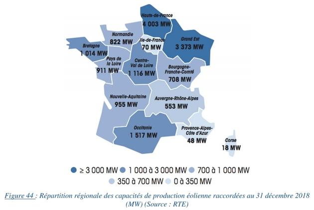 Répartition de l'eolien selon les régions