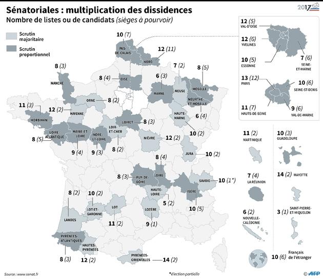 Sénatoriales : multiplication des dissidences