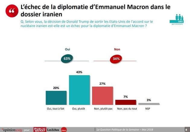 echec_diplomatie.jpg