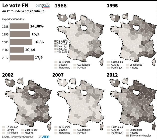 Le vote FN