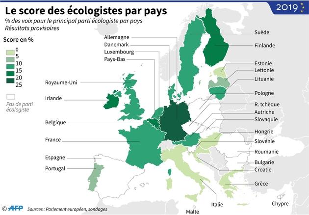 Elections européennes : le score des partis écologistes