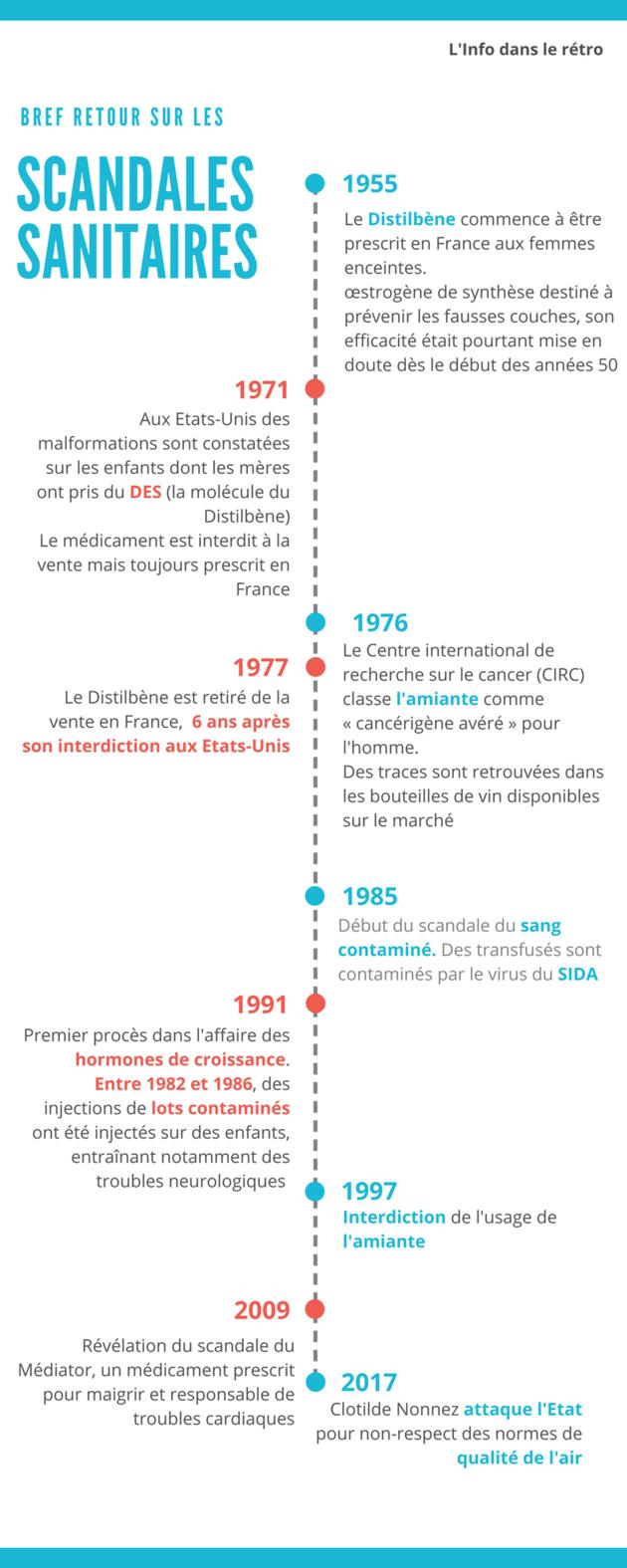 les_scandales_sanitaires.png