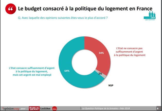 logement_sondage.jpg