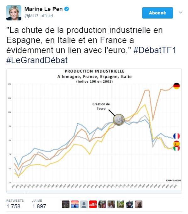 FRANCE 2017-Macron n'entend pas changer son projet pour le second tour