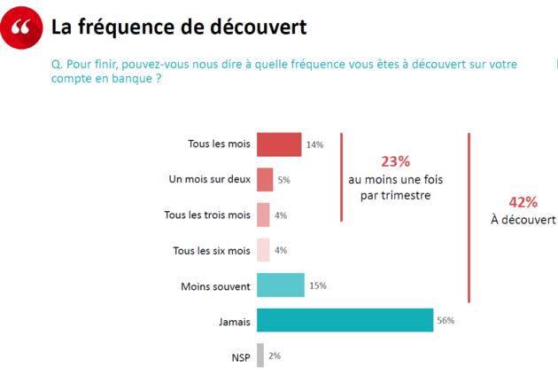 sondage1.png
