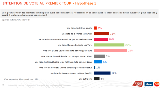 sondage3.png