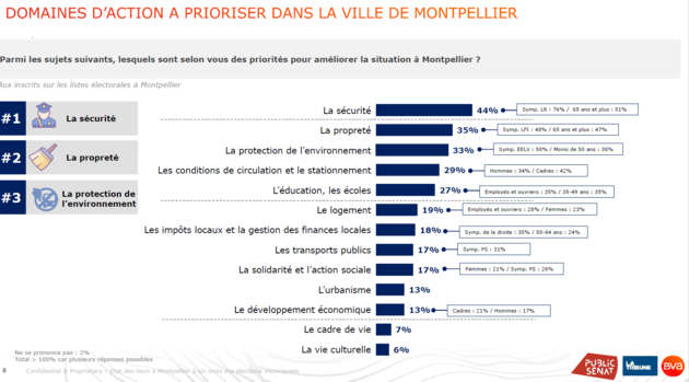 sondage4.png