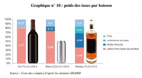 graph_cour.jpg